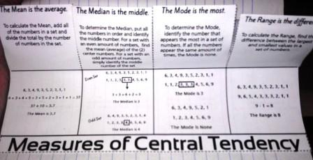 The Math Magazine: Measures of Central Tendency Mean Median Mode ...