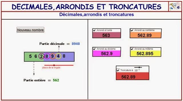 http://dmentrard.free.fr/GEOGEBRA/Maths/Nouveautes/4.4/DecimalsMD.html
