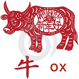 The Frugal Handmade Home: Chinese Astrology
