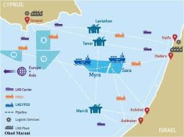 Ηλιας Κονοφαγος, Νικος Λυγερός - ΑΟΖ και ενιαίο αναλογικό πλαίσιο