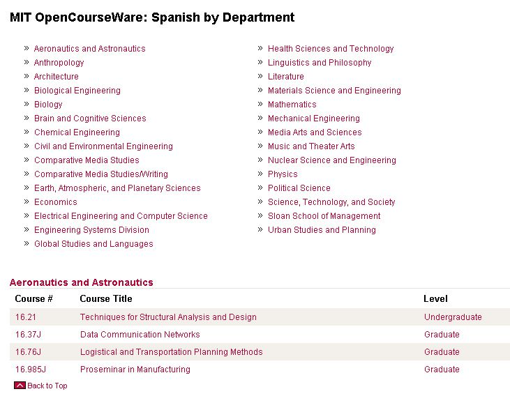 mit opencourseware mathematics for computer science Here's the popular mit course mathematics for computer science completely for free.