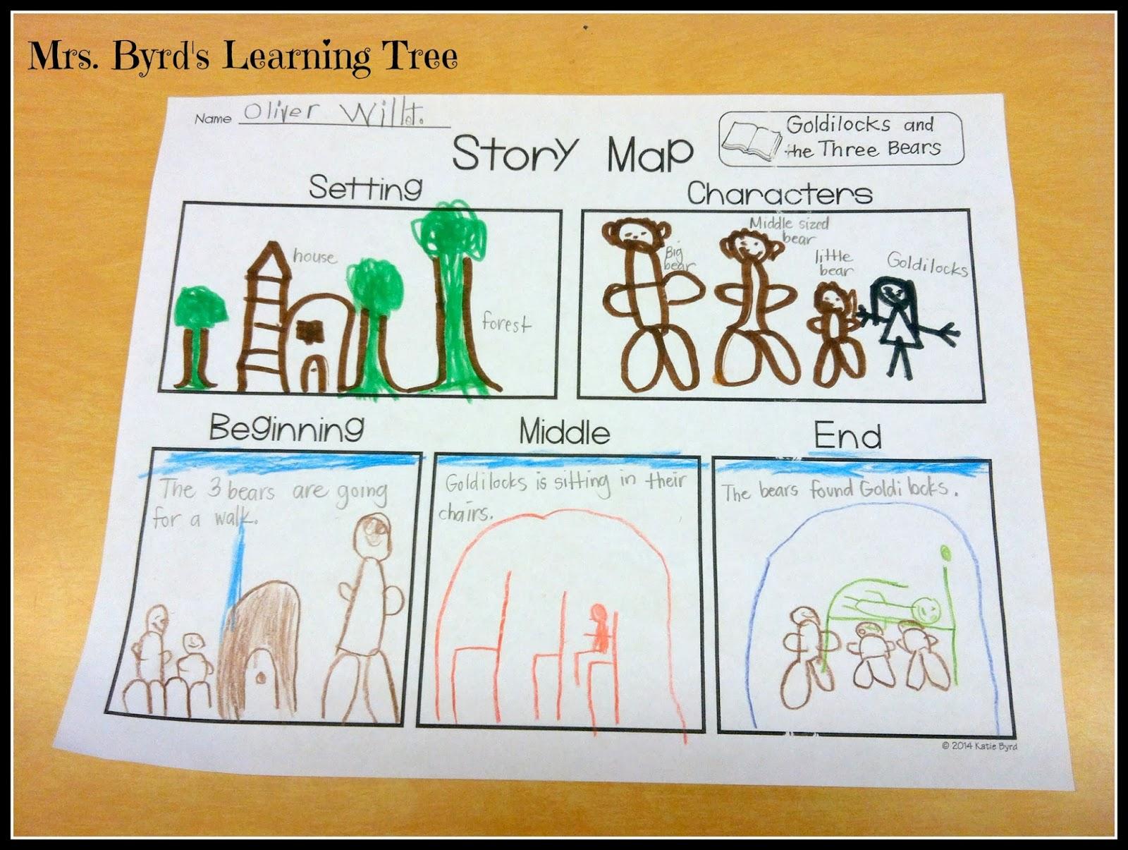 Mrs Byrd S Learning Tree Story Map Freebie
