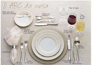 O ABC da mesa