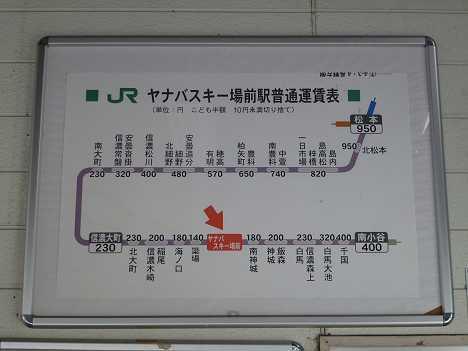 JR東日本 ヤナバスキー場前駅運賃表