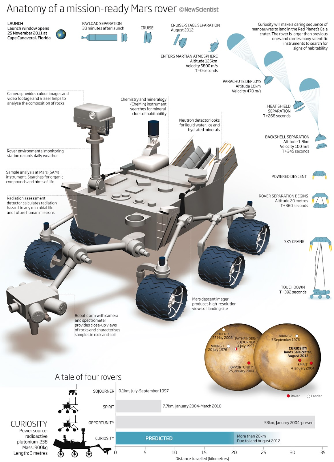 the martian ice and water analysis mission