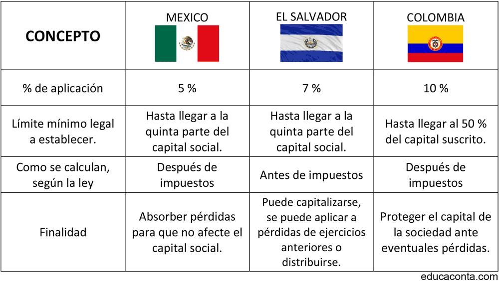 Tabla De Descuento Para Renta El Salvador   tabla de
