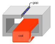 electro-magnet having a long narrow gap