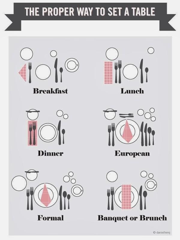 El vestidor de vanessa c mo poner la mesa correctamente for Poner la mesa correctamente
