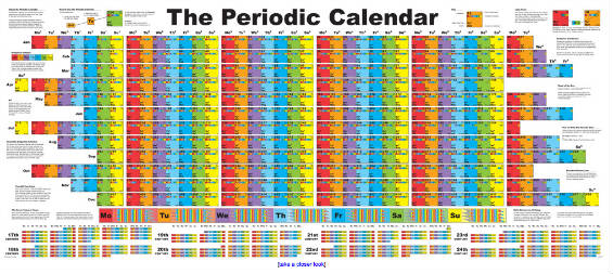 10 Odd And Awesome 2013 Calendars Mental Floss