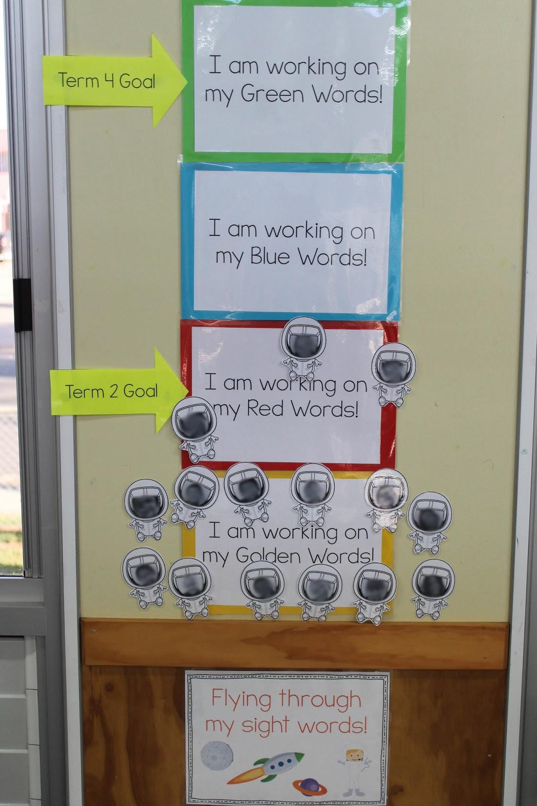 goal setting in the prep classroom