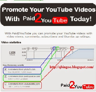 Some note that while making money with Paid2YouTube