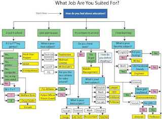 What is accountant job, job, accounting, account, wotk, job