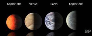 Dua Planet Baru Ditemukan
