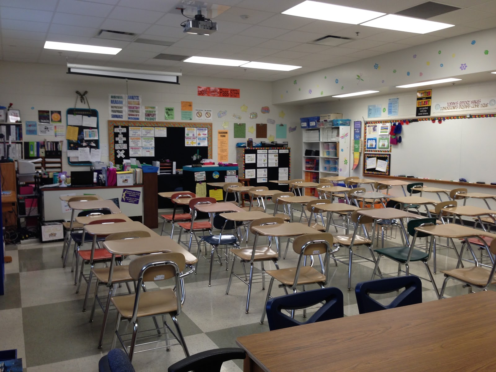 Classroom Ideas For High School ~ How i organize my th and grade classroom
