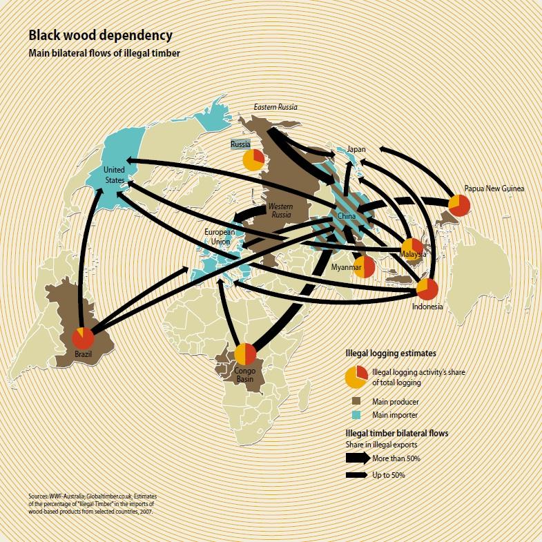 Black wood dependency