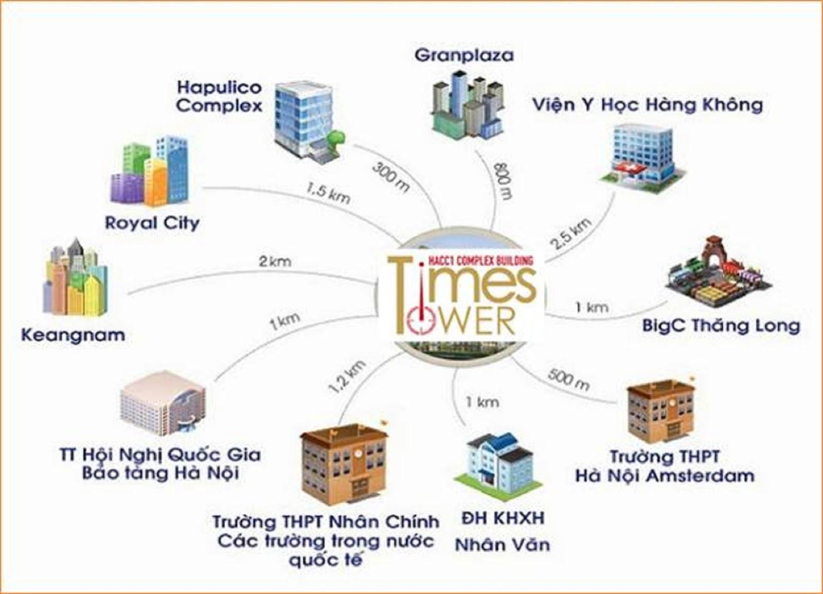 Chung Cư Time Tower