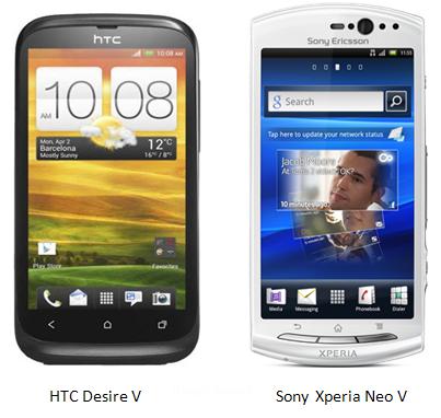 HTC Desire V vs Sony Xperia Neo v