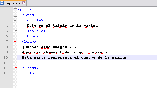 modificar el documento HTML