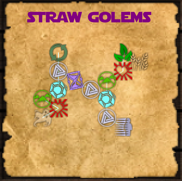 Straw Golems Research Related Keywords Suggestions Straw Golems