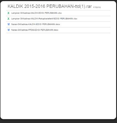 Unduh Kelender Pendidikan (Perubahan) Tahun 2015-2016