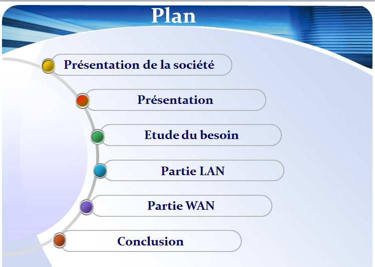mod u00e8les de diapositives power point  soutenance pfe  png