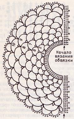 Как связать ажурную пелеринку крючком? Схема вязания ажурной пелеринки.