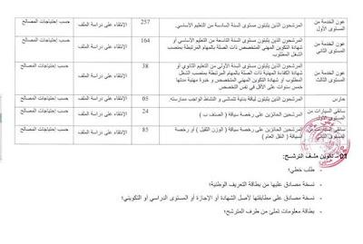 إعلان توظيف أعوان متعاقدين شبهيين المديرية العامة للأمن 1081 منصب جانفي 2016