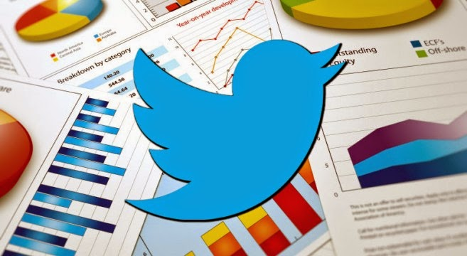 New analytics tool on Twitter, analytics tool on Twitter, Twitter analytics tool, analytics, Twitter, Twitter advertisers, analytic, social media, Twitter analytic, Twitter analytics,