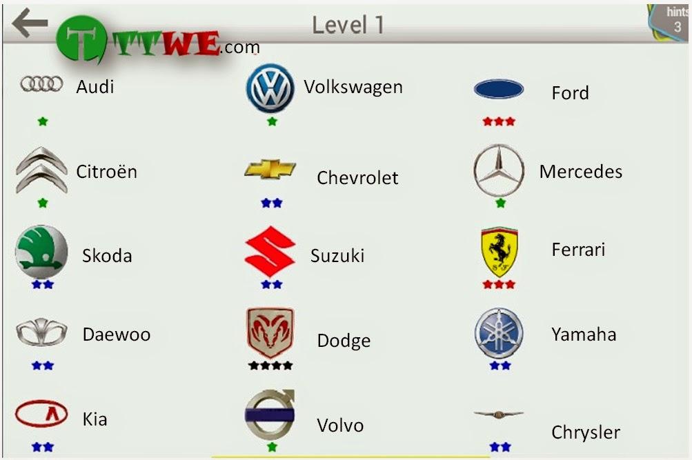Car Logos Best Joko Cars
