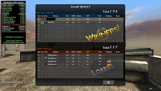 Cheat Point Blank 14-20 Maret 2014 Full Cash,Full Hack, Anti Banned, ALL OS WORK 1000% PointBlank_20120802_010750