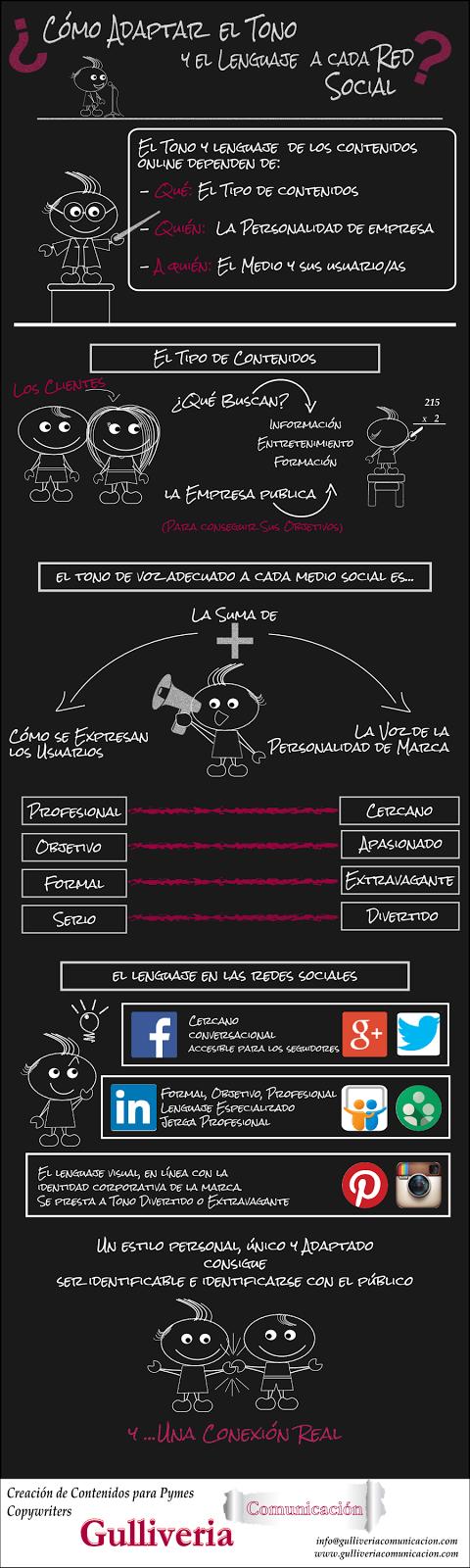 Cómo adaptar tono y estilo en las redes sociales. Gulliveria Comunicación