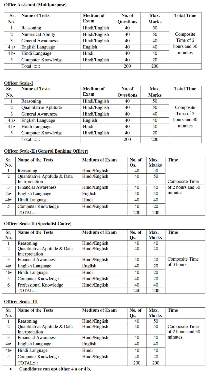 bank of baroda biodata and service entry form