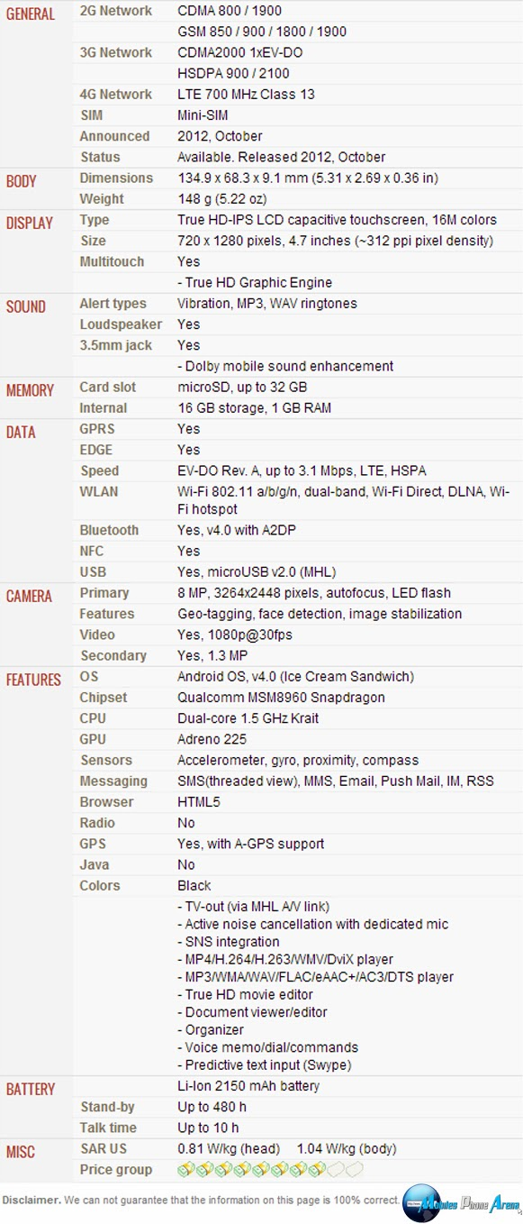 LG Spectrum II 4G VS930 - Full phone specifications Pic