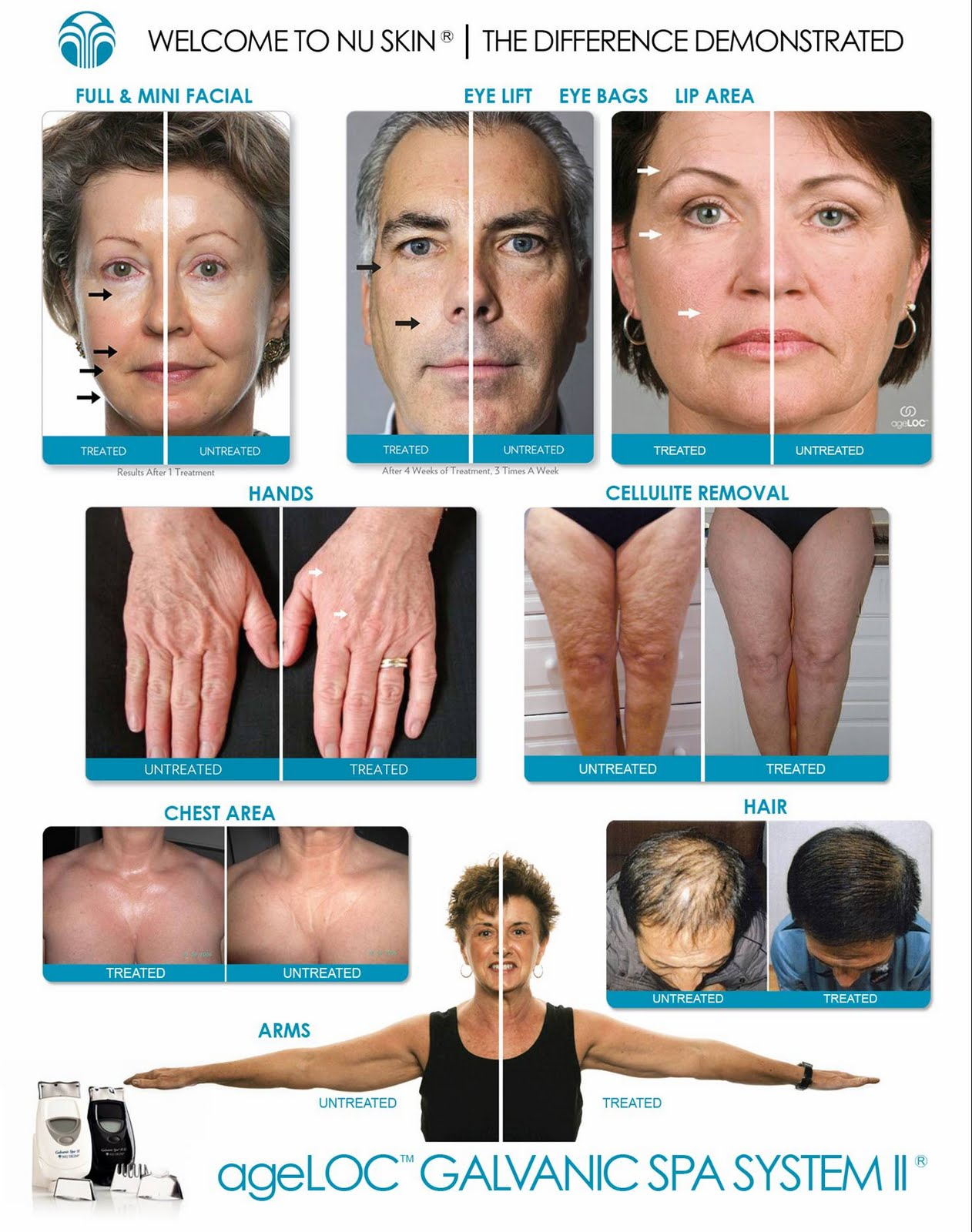 Nu Skin Galvanic Spa Before and After