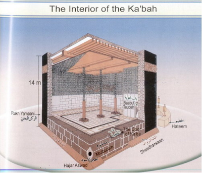 Inside the Kaaba