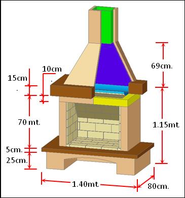 Como hacer una chimenea de uso domestico - Como colocar una chimenea de lena ...