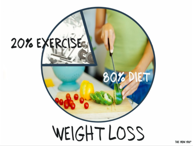 Best diet plan for weight loss 2017 photo 3