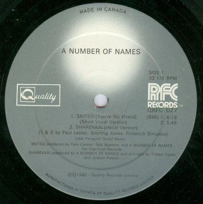 A Number Of Names Skitso Sharevari