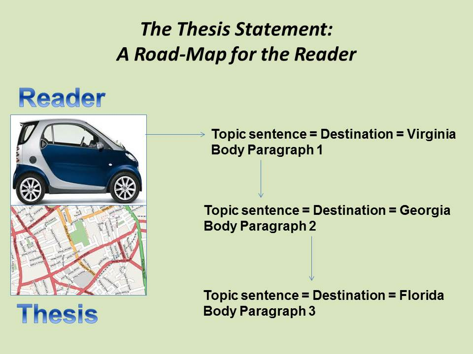 thesis statement roadmap Posts about thesis statements written by amandalicastro a good thesis statement not only helps direct your reader acts as a roadmap for the paper.