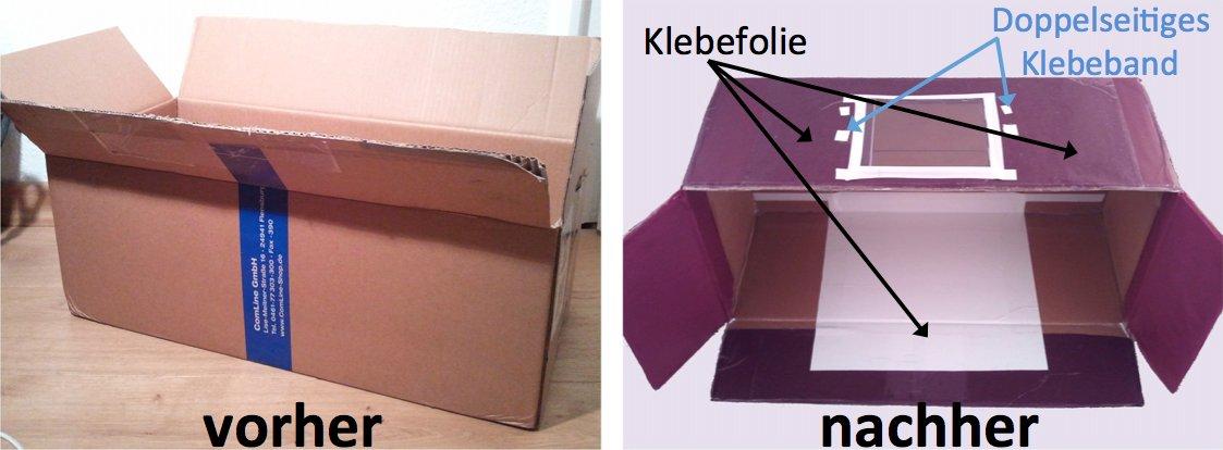 zuckerfuchs bastelanleitung f r einen zeichenprojektor. Black Bedroom Furniture Sets. Home Design Ideas