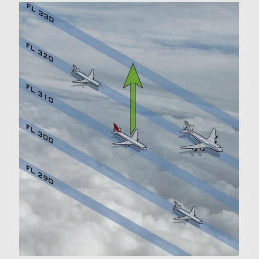 SafeRoute позволяет в пределах ITP-правил проводить изменение высоты полета вне радиолокационных зон покрытия