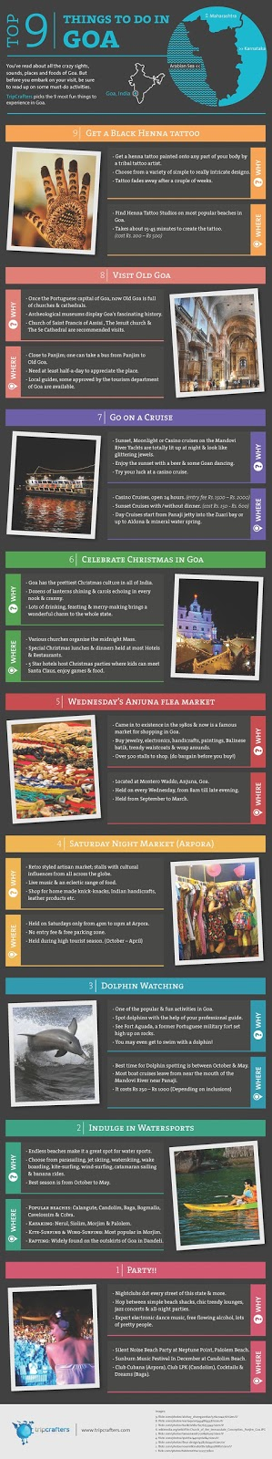 Top 9 Things to do in Goa - Infograhics -Mytravel
