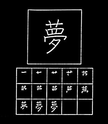 kanji mimpi