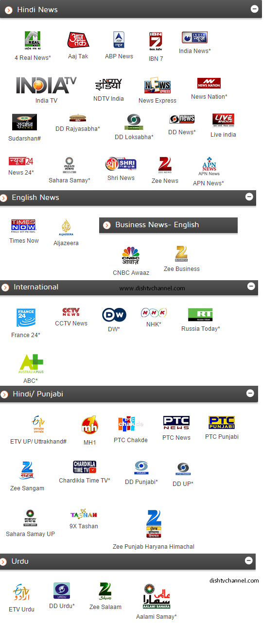 Fta Dish Channel List Software