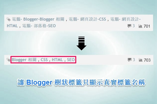 blogger-tree-label-simplify
