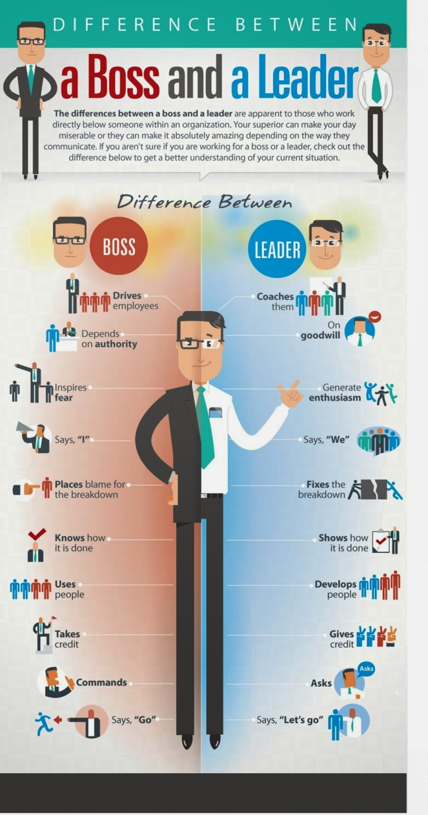 http://visual.ly/difference-between-boss-and-leader
