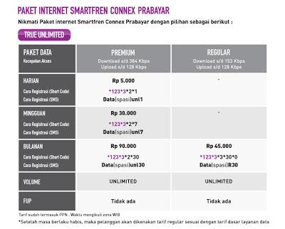 Sebelum Adanya Kenaikan tarif harga Paket Internet Smartfren