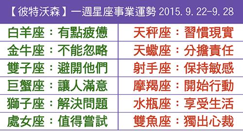 【彼特沃森】一週星座事業運勢2015.9.22-9.28
