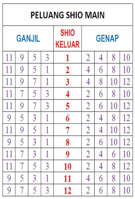 Tabel Result Hk Sabtu 29 April 2017