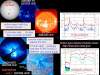 Anatomi Sistem Erupsi Matahari Dan Bumi